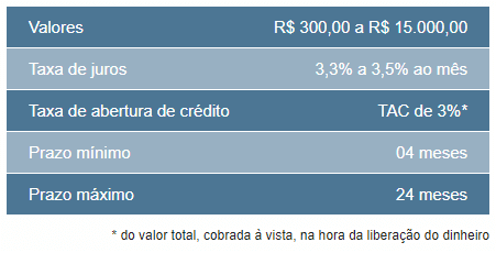 Solicitar Empréstimo MEI na Caixa Online